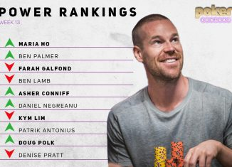 The Week 13 Poker Central Power Rankings are here with two big new names entering the list: Doug Polk and Patrik Antonius.