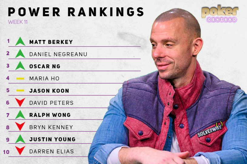 Matt Berkey jumps into the No. 1 spot after back-to-back winning sessions on the Super High Roller Cash Game!
