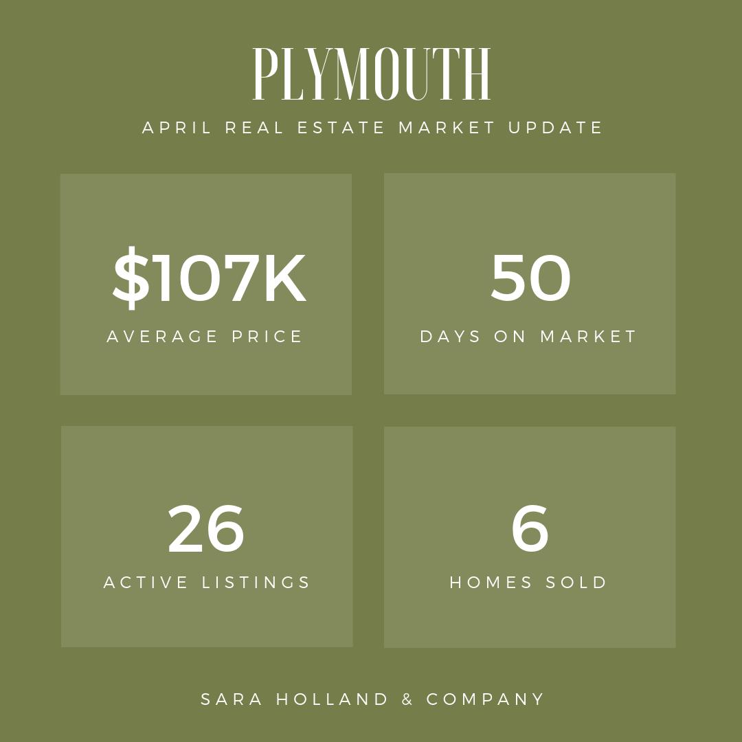April Real Estate Market Update -Residential Homes-