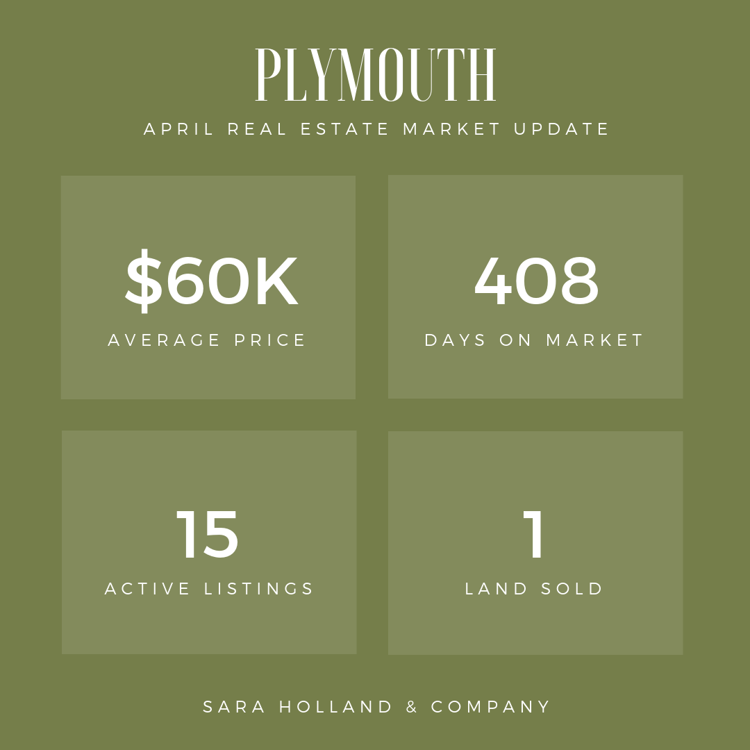 April Real Estate Market Update -Land-