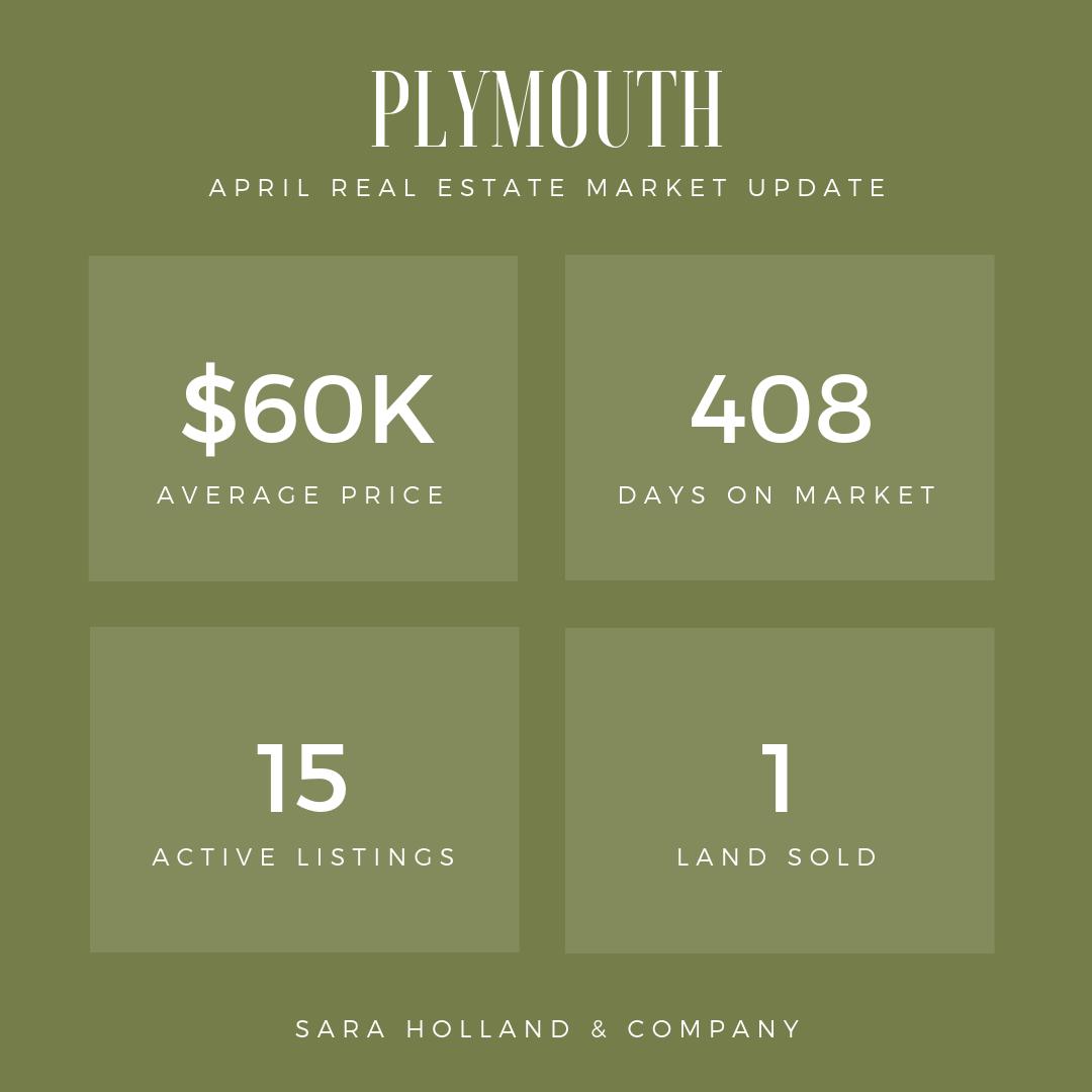 April Real Estate Market Update -Land-