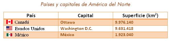 America_del_norte_paises_y_capitales