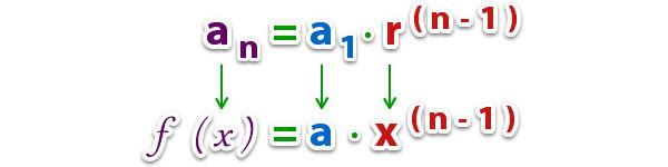 Aplicacion_funcion_potencia_1.jpg (600×150)