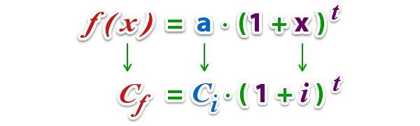 Aplicacion_funcion_potencia_5.jpg (600×180)