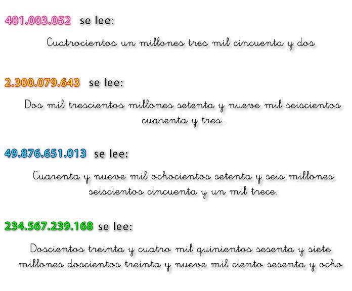 Escritura_numeros_miles_millones_milesdemillones
