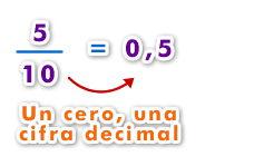 Qué es una fracción decimal