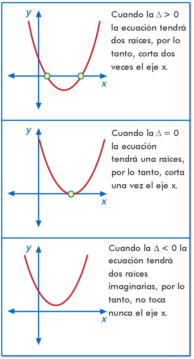 Funcion_cuadratica_12.jpg (660×1220)