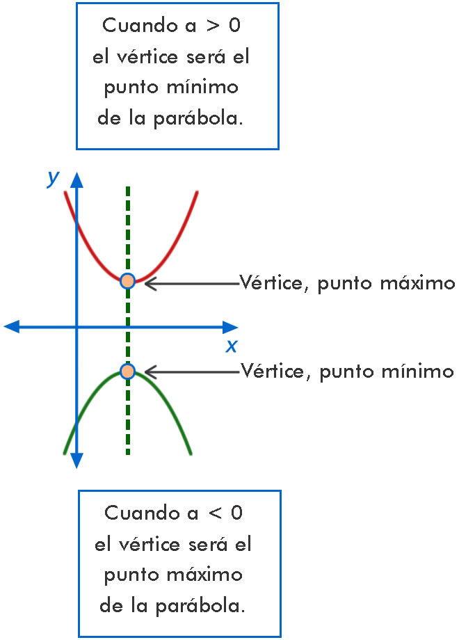 Funcion_cuadratica_13.jpg (660×920)