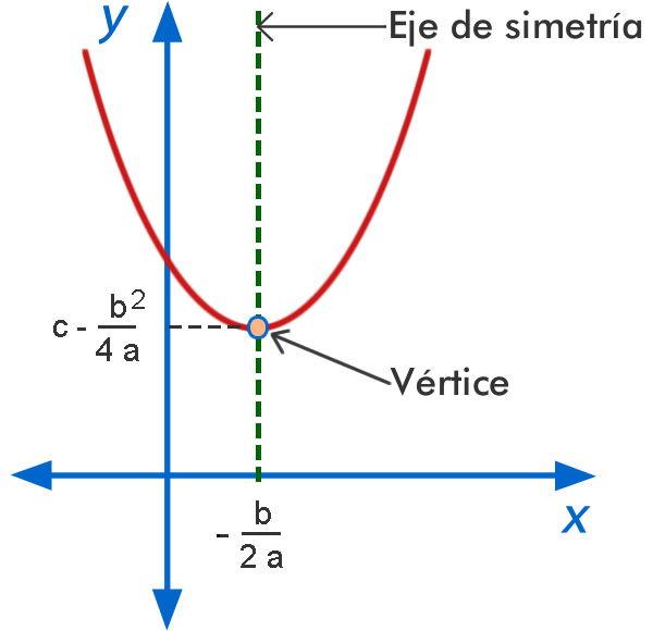 Funcion_cuadratica_18.jpg (600×580)
