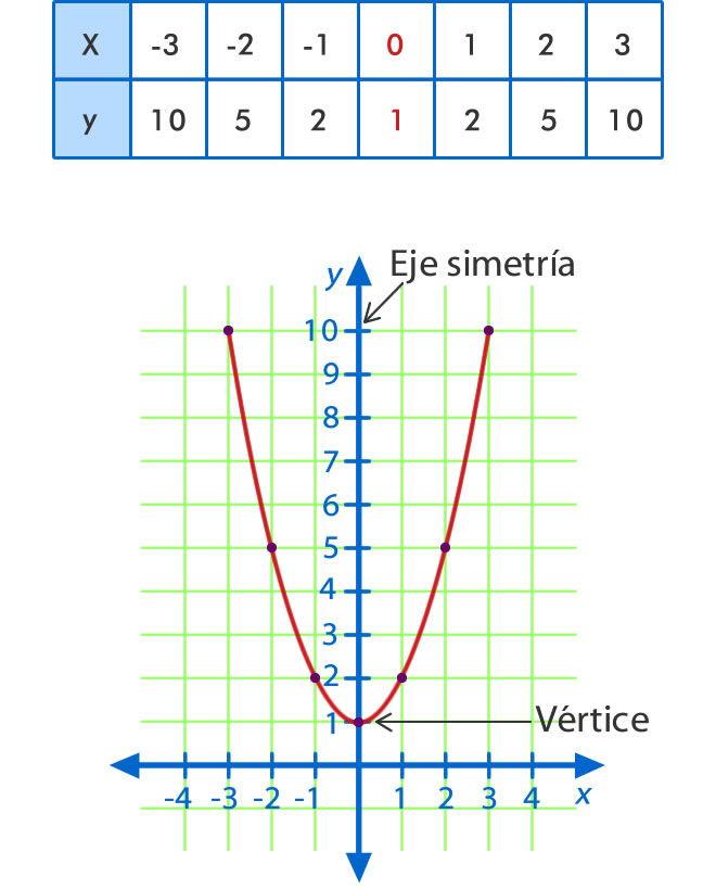 Funcion_cuadratica_19.jpg (660×820)