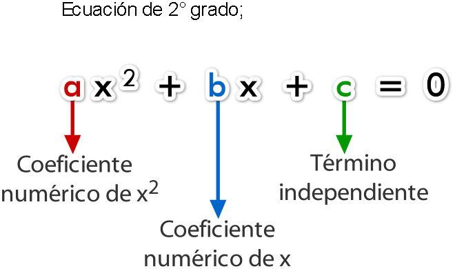Funcion_cuadratica_3.jpg (660×390)