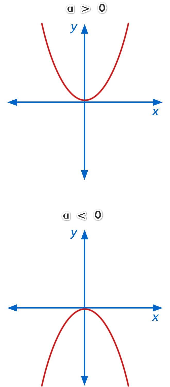 Funcion_cuadratica_4.jpg (660×1500)