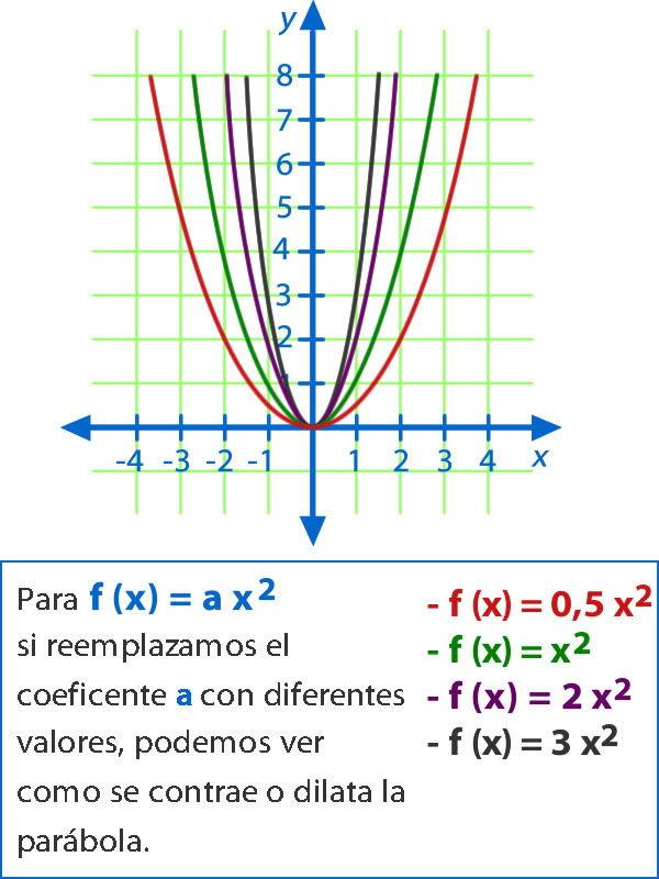 Funcion_cuadratica_5.jpg (600×800)