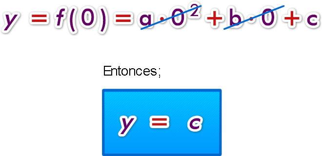 Funcion_cuadratica_6.jpg (660×320)