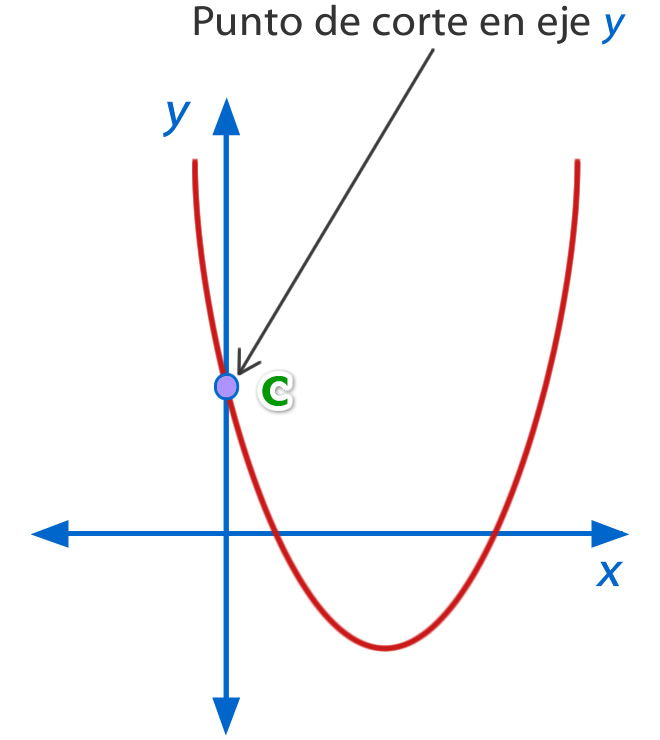 Funcion_cuadratica_7.jpg (660×740)
