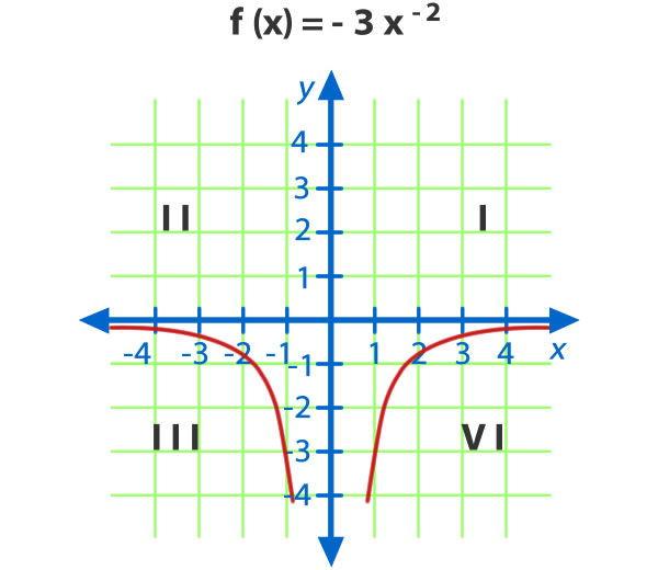 Funcion_potencia_11.jpg (600×520)