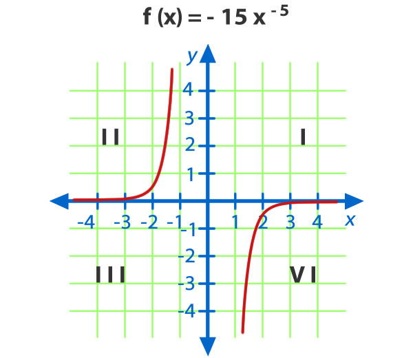 Funcion_potencia_15.jpg (600×520)