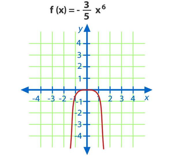 Funcion_potencia_3.jpg (600×540)