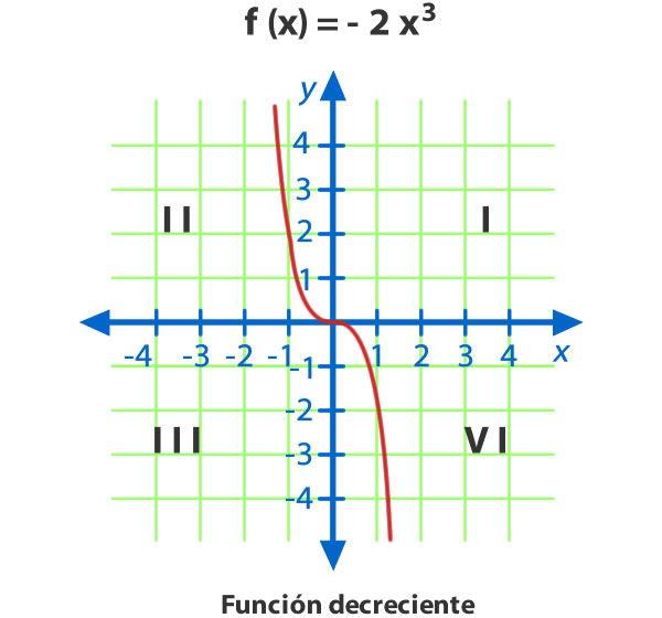 Funcion_potencia_7.jpg (600×560)