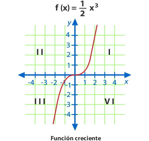 Funcion_potencia_8.jpg (600×570)