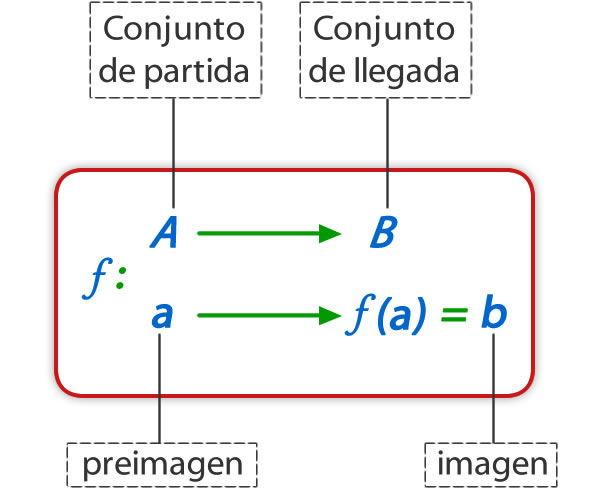 Funciones_1.jpg (600×490)