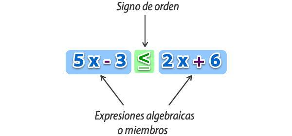 Inecuaciones_lineales_una_incognita_1.jpg (600×280)