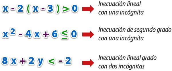 Inecuaciones_lineales_una_incognita_2.jpg (600×250)