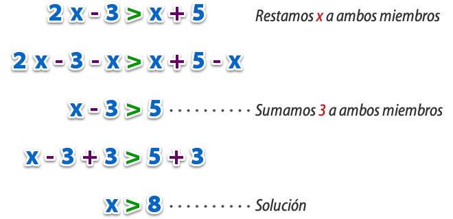 Inecuaciones_lineales_una_incognita_3.jpg (660×320)