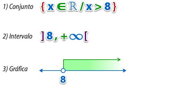 Inecuaciones_lineales_una_incognita_4.jpg (600×290)