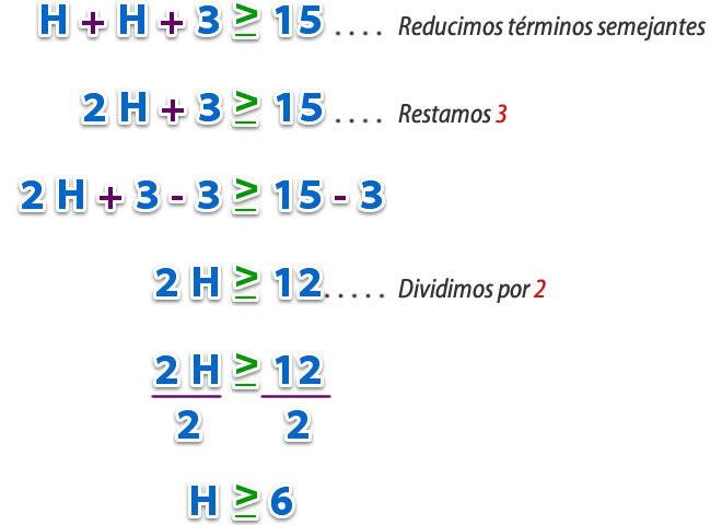 Inecuaciones_lineales_una_incognita_6.jpg (660×480)