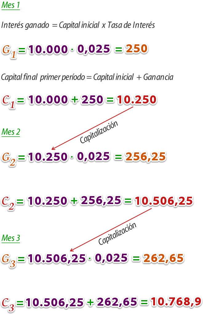 Interes_compuesto_3.jpg (660×1020)