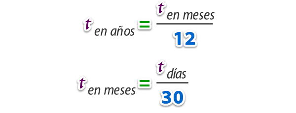 Interes_simple_4.jpg (600×230)
