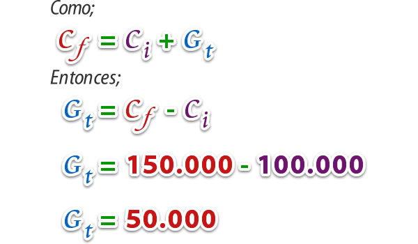 Interes_simple_7.jpg (600×350)