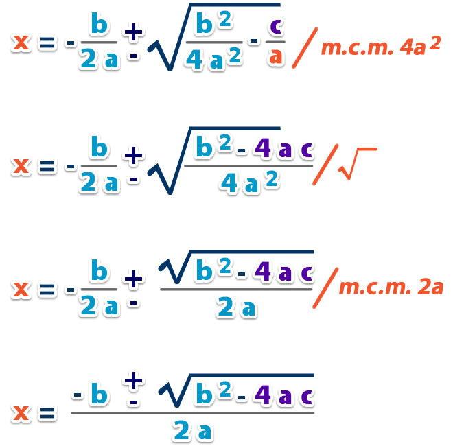 Metodo_de_completar_el_cuadrado_13.jpg (660×650)