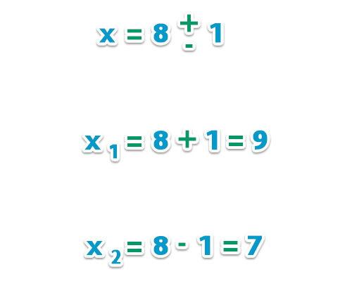 Metodo_de_completar_el_cuadrado_18.jpg (500×400)