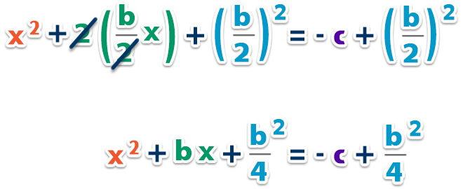 Metodo_de_completar_el_cuadrado_2.jpg (660×270)