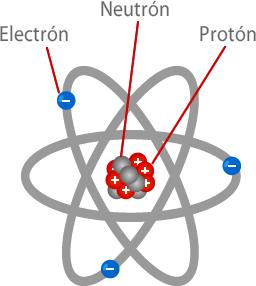 Modelo_atomico_nuclear
