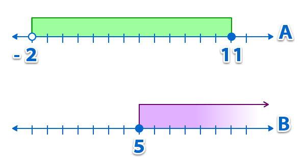 Operaciones_con_intervalos_1.jpg (600×310)