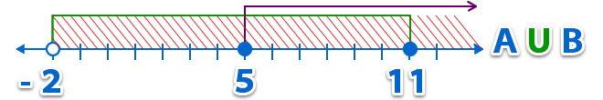 Operaciones_con_intervalos_2.jpg (660×110)