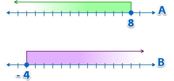 Operaciones_con_intervalos_4.jpg (600×280)