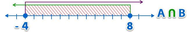 Operaciones_con_intervalos_5.jpg (660×110)