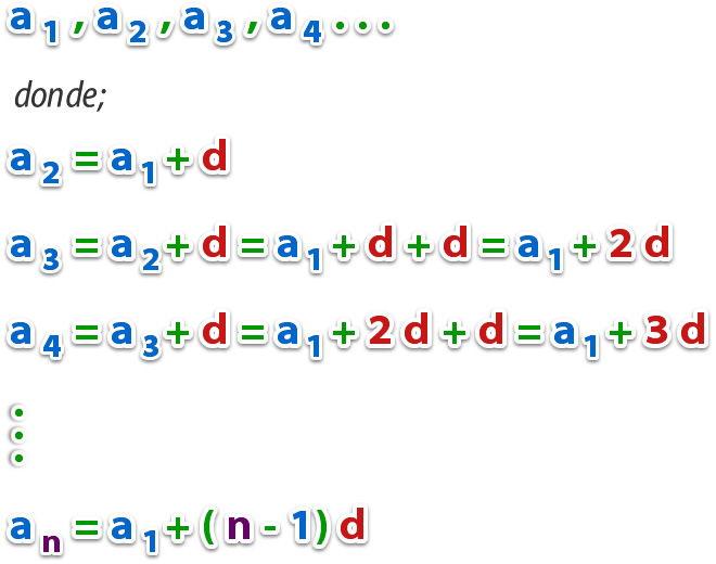 Progresion_aritmetica_10.jpg (660×520)