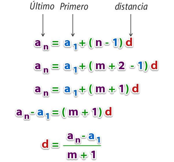 Progresion_aritmetica_14.jpg (600×560)