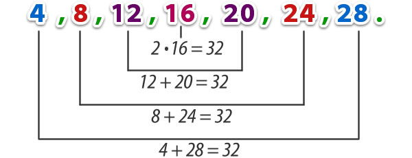 Progresion_aritmetica_19.jpg (600×230)