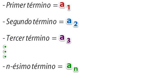 Progresion_aritmetica_3.jpg (600×310)