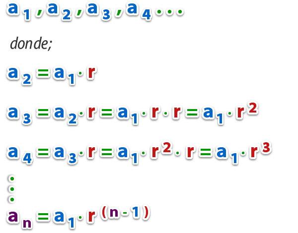 Progresion_geometrica_10.jpg (600×470)