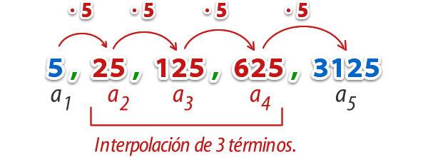 Progresion_geometrica_17.jpg (600×220)
