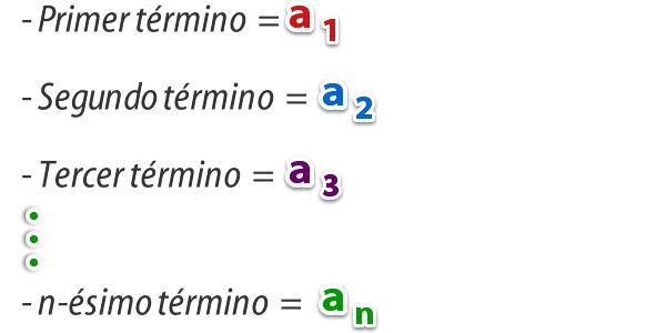 Progresion_geometrica_3.jpg (600×300)