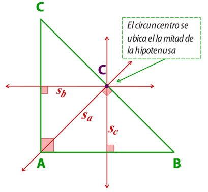 Simetral_y_transversal_de_gravedad
