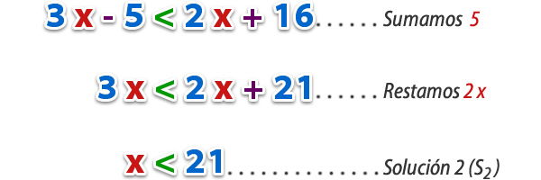 Sistema_inecuaciones_lineales_12.jpg (600×200)